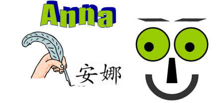Top 10 English names to Chinese names translation services