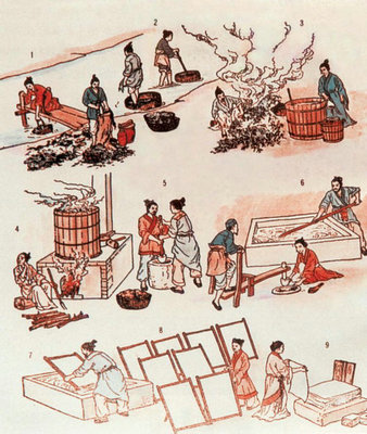 the early history of papermaking in china And from then on waste fibers were not normally used in china for papermaking a ninth-century fragment of the 'thousand nights': new light on the early history of the arabian nights journal of near papermaking: the history and technique of an ancient craft.